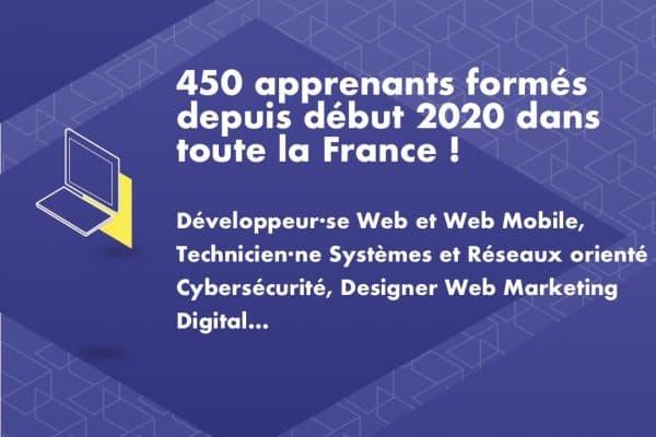 Une trentaine de formations ont vu le jour depuis début 2020 dans toute la France !